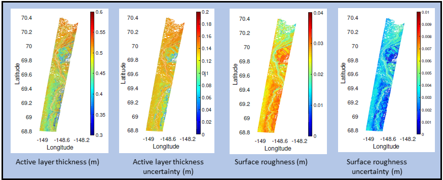 ABoVE: Active Layer and Soil Moisture Properties from